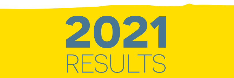 2021 Monsal Hill Climb Results